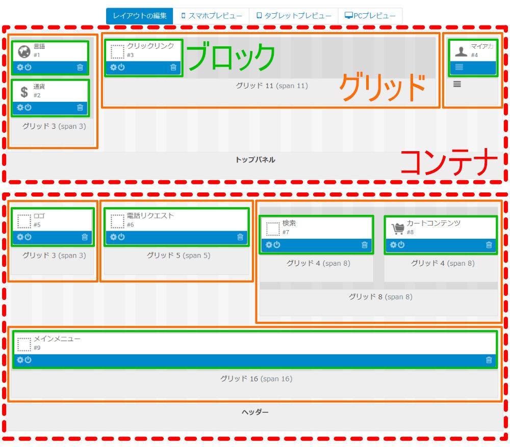 レイアウトページの構造
