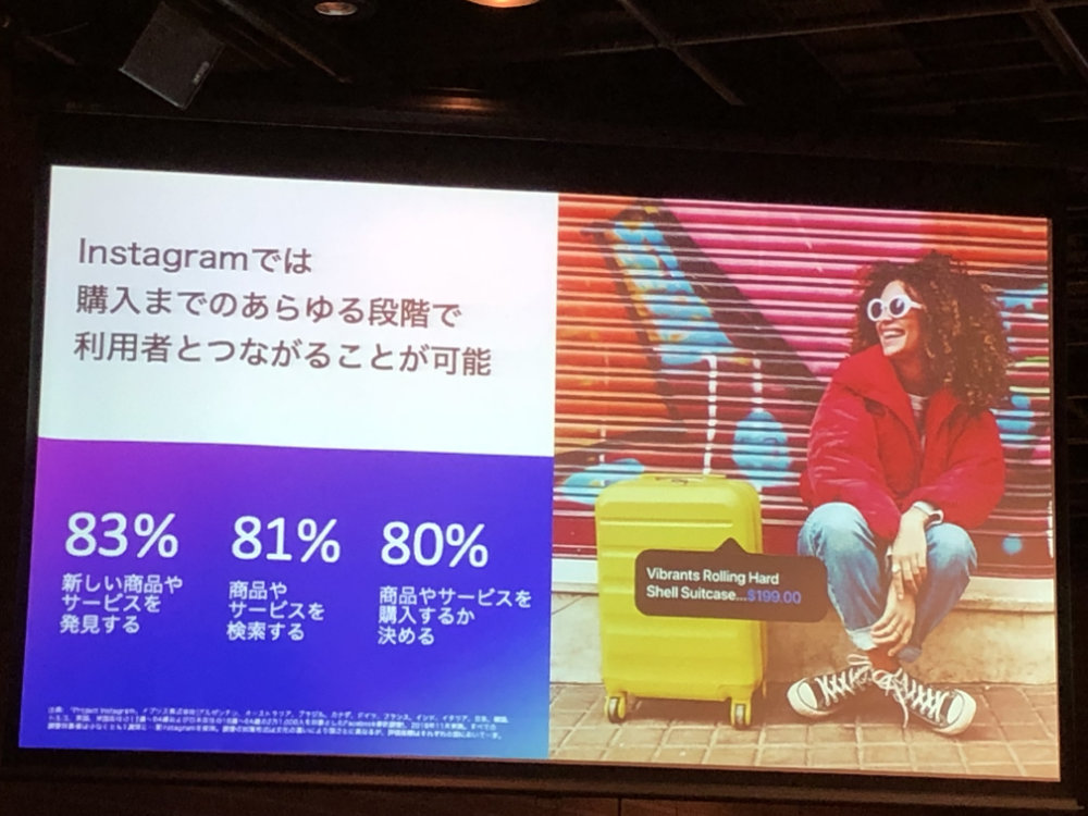 Instagramは購入に大きな影響