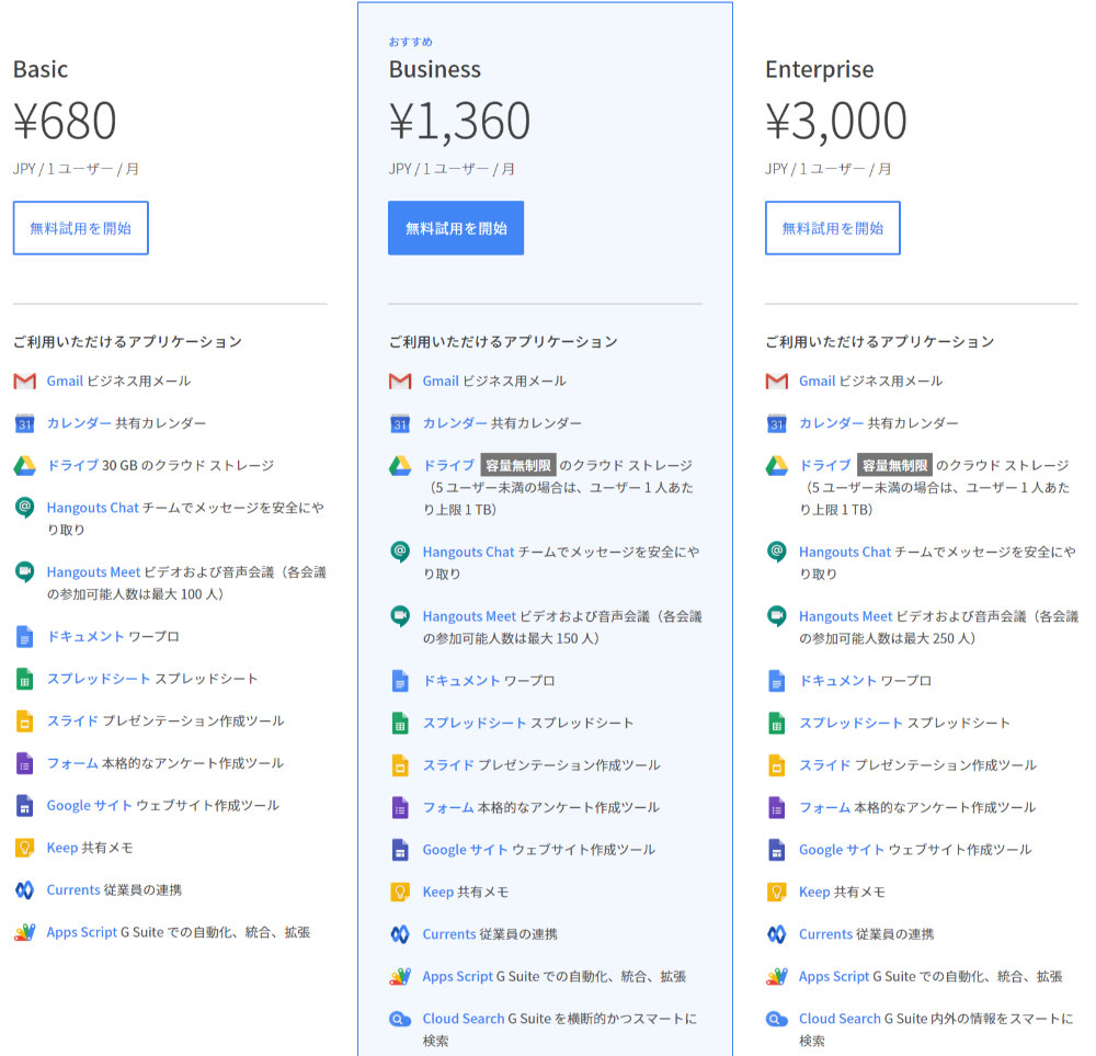 G Suite お支払いプラン