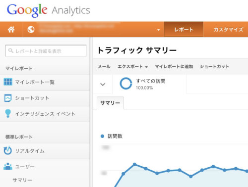 Google Analytics イメージ