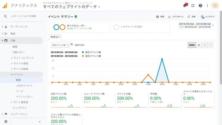Google Analytics イベントトラッキング