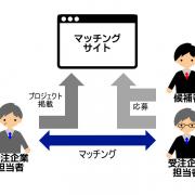 サービスイメージ