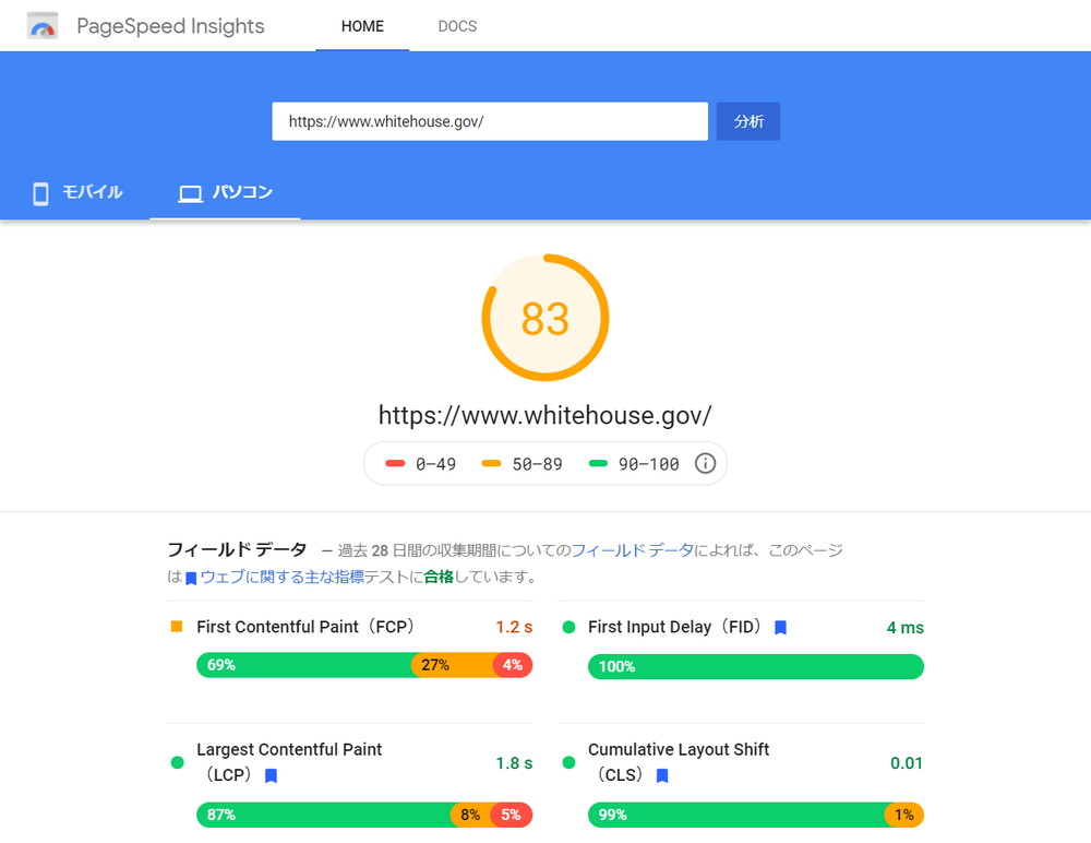 PageSpeed Insight:ホワイトハウス PC