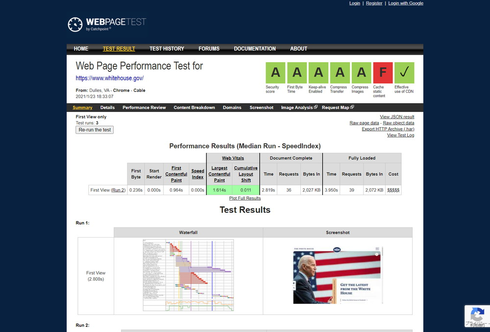 The White House:WebPageTest