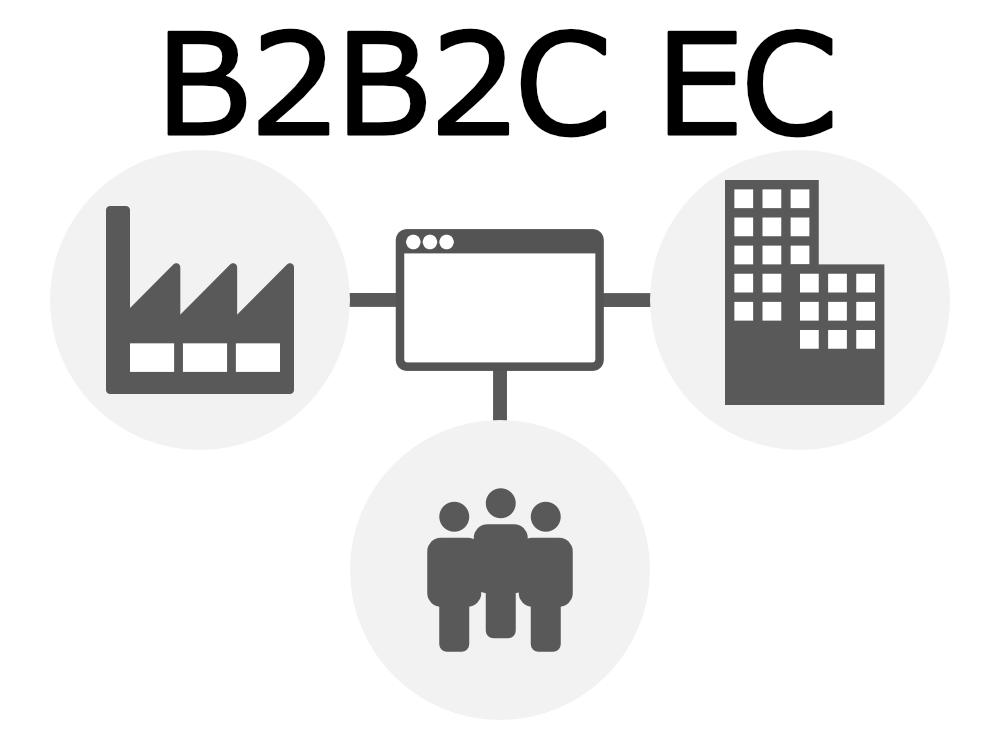 BtoBtoC EC