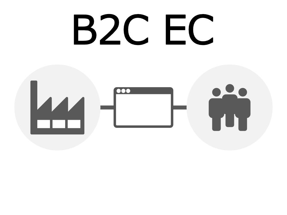 BtoC EC